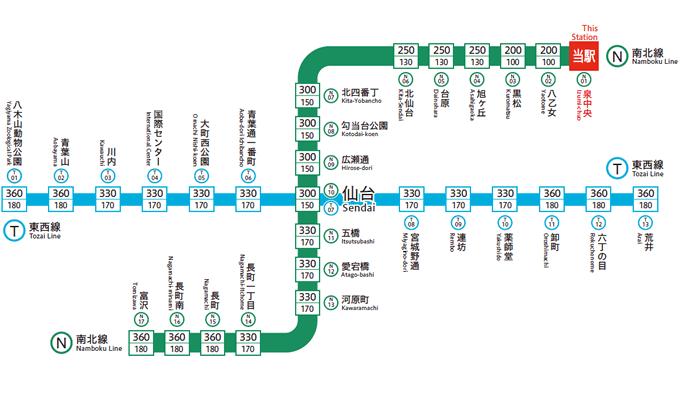 蒲田 駅 バス 路線 図