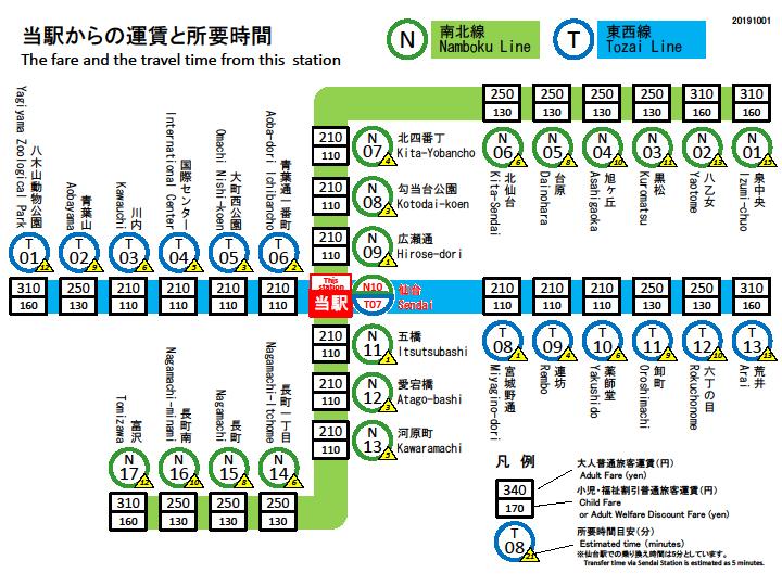 http://www.kotsu.city.sendai.jp/images/sbway/station/sendai_p2.png
