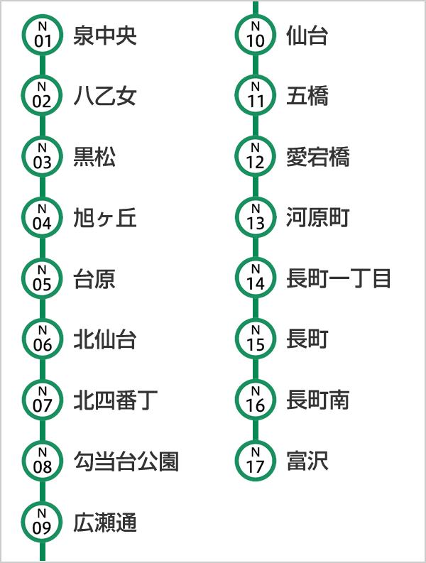 地下鉄 路線 図 札幌