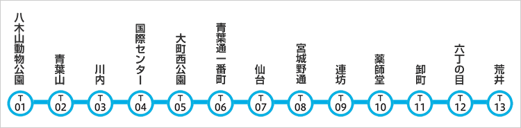 線 地下鉄 時刻 表 南北